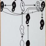 Andy Warhol - Dance Diagram 1 (Fox Trot 'The Double Twinkle-Man') 1962
